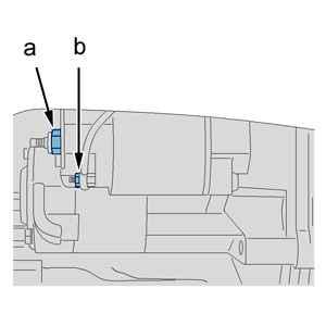 Ремонт стартера ситроен с4 или пежо 307 на www.psa-perm.ru
