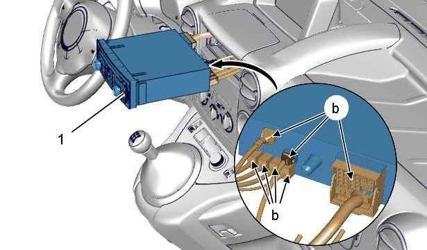 Снятие автомагнитолы и CD-чейнджера на автомобиле Ситроен Берлинго (Пежо Партнер)