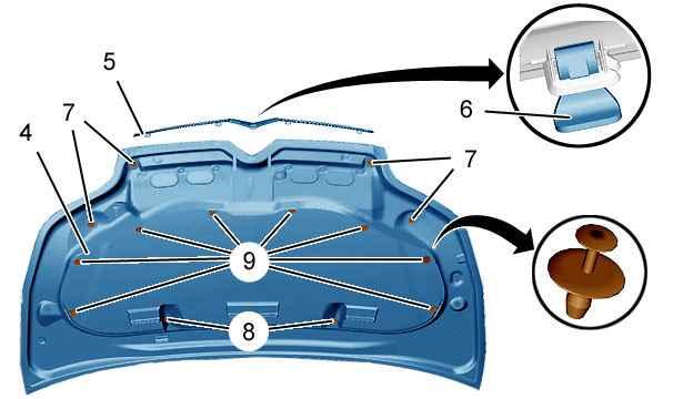 Снятие и установка капота ситроен с4