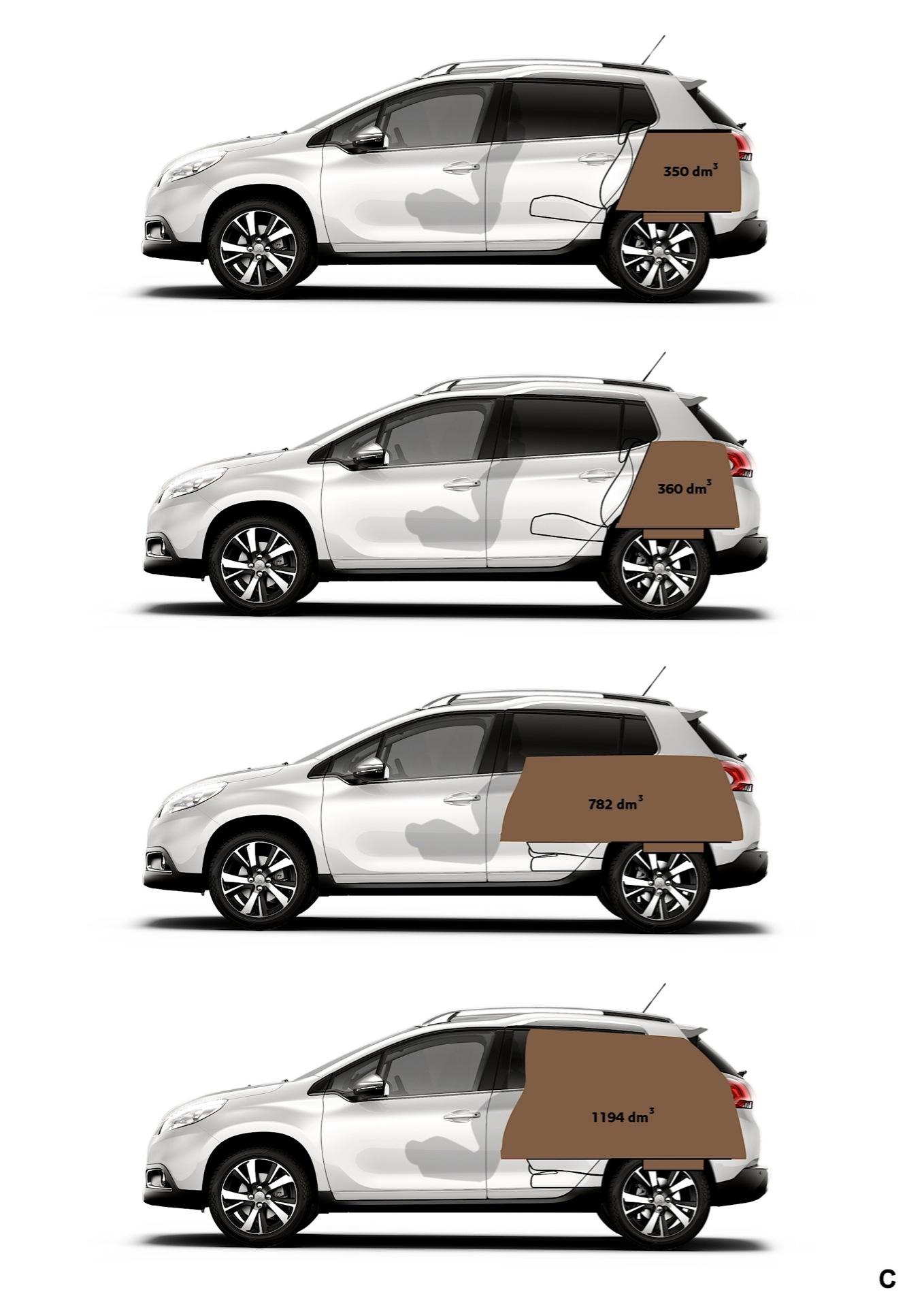размеры багажника PEUGEOT 2008 на psa-perm.ru